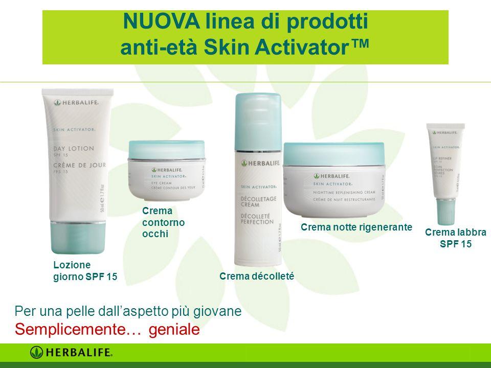 NUOVA linea di prodotti anti-età Skin Activator™