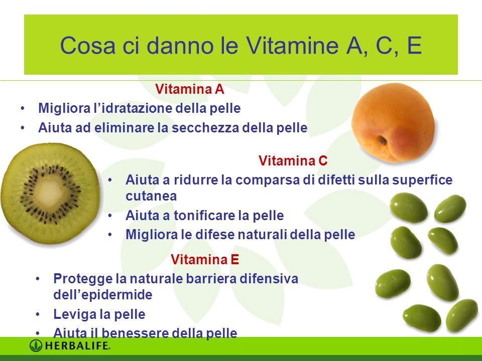 Cosa ci danno le Vitamine A, C, E