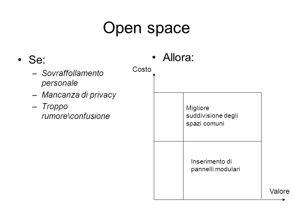 Open space Allora: Se: Sovraffollamento personale Mancanza di privacy