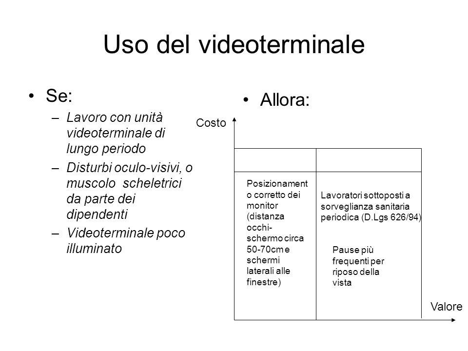 Uso del videoterminale