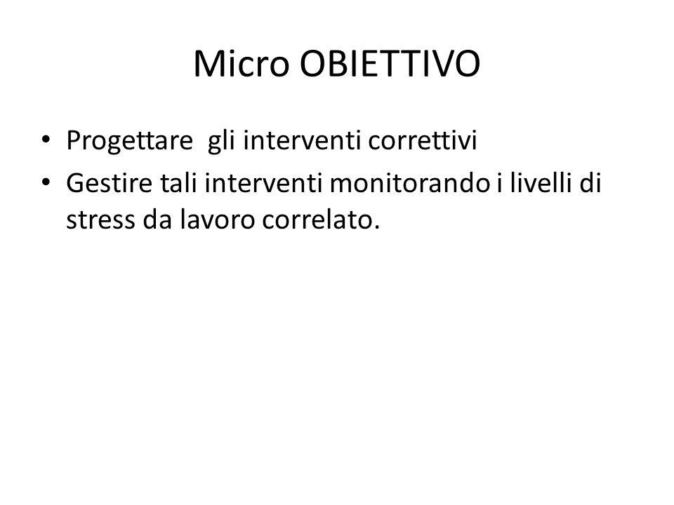 Micro OBIETTIVO Progettare gli interventi correttivi