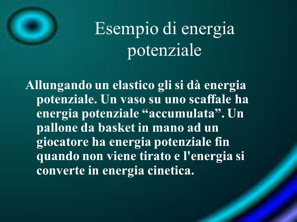 Esempio di energia potenziale