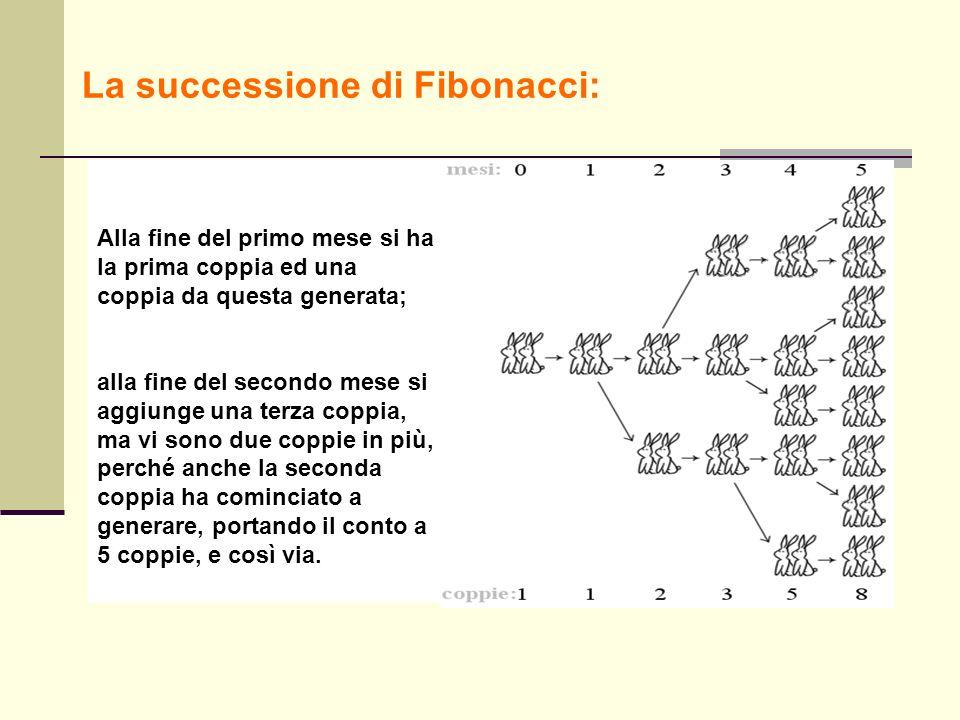 La successione di Fibonacci: