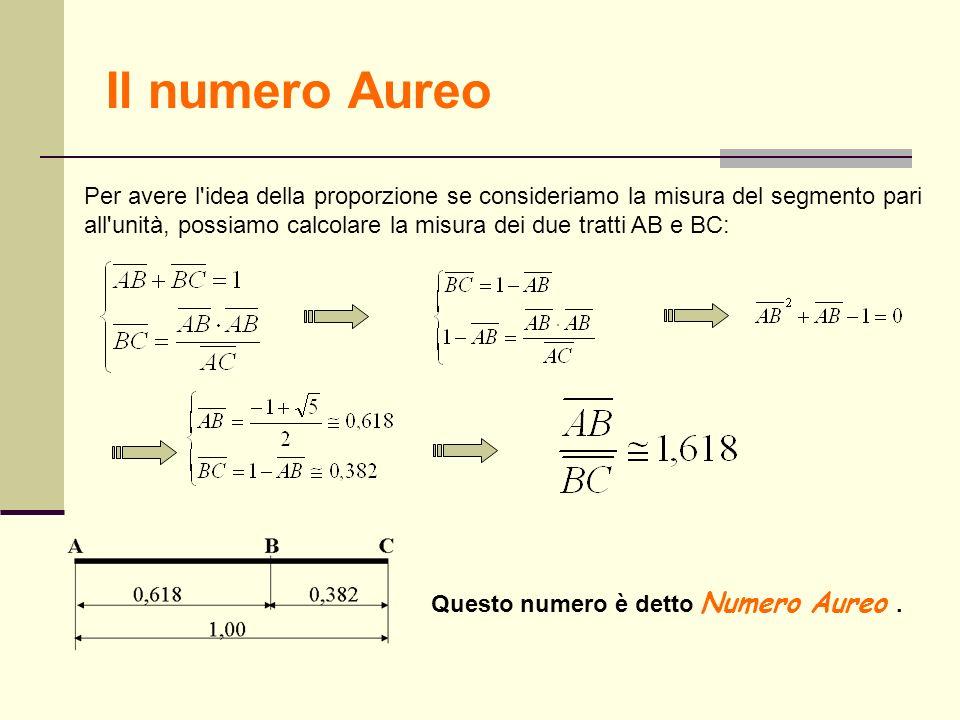 Il numero Aureo