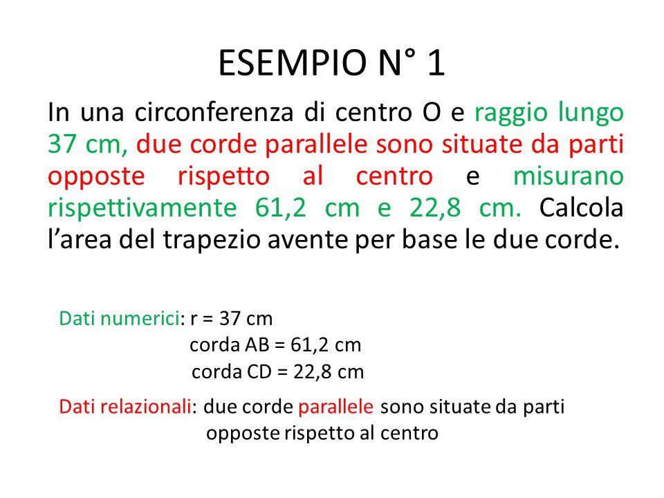 ESEMPIO N° 1