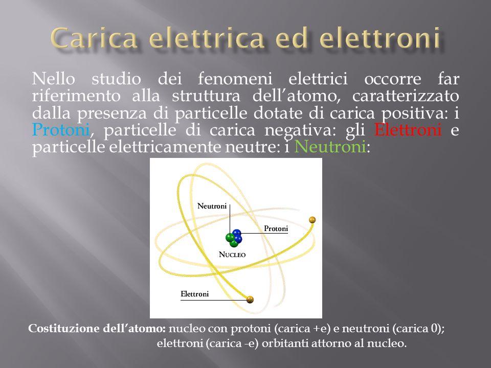 Carica elettrica ed elettroni