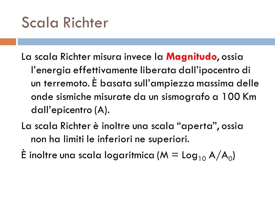 Scala Richter