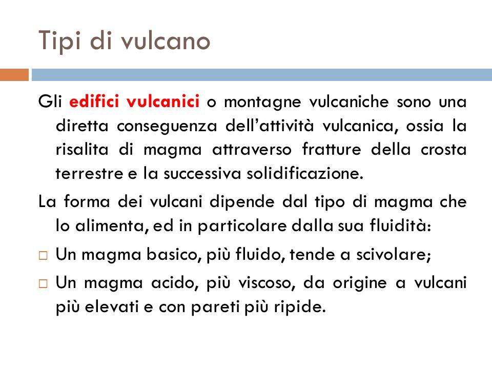 Tipi di vulcano