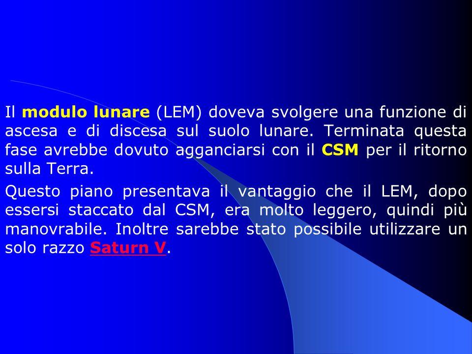Il modulo lunare (LEM) doveva svolgere una funzione di ascesa e di discesa sul suolo lunare. Terminata questa fase avrebbe dovuto agganciarsi con il CSM per il ritorno sulla Terra.