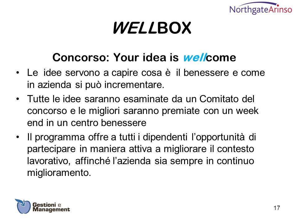 Concorso: Your idea is wellcome