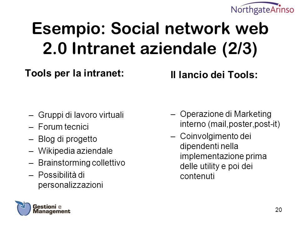 Esempio: Social network web 2.0 Intranet aziendale (2/3)
