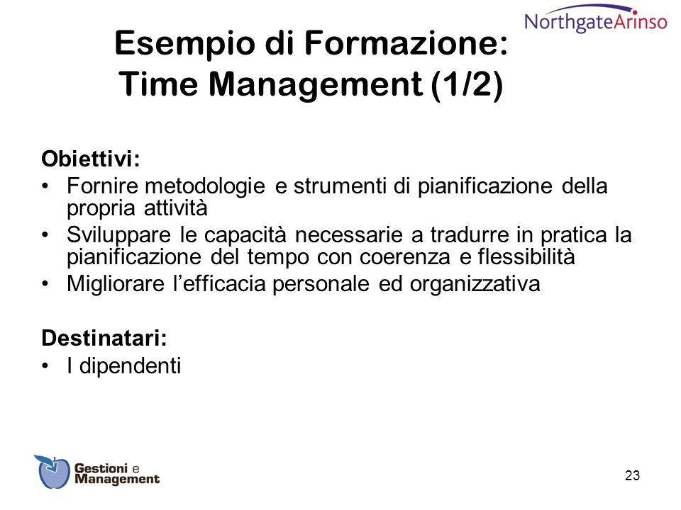 Esempio di Formazione: Time Management (1/2)