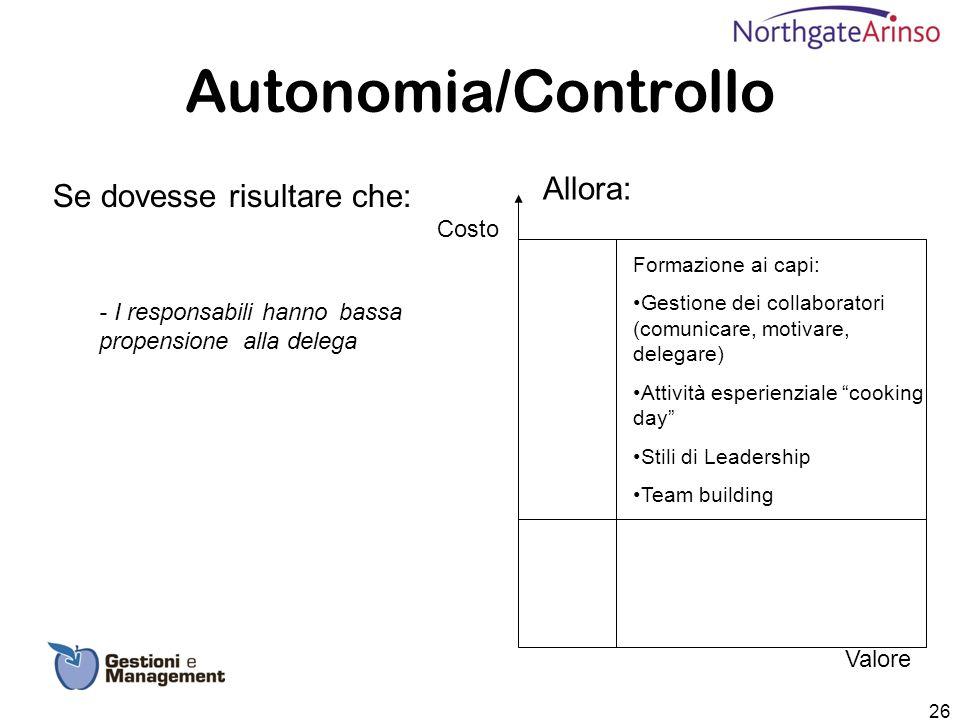 Autonomia/Controllo Allora: Se dovesse risultare che: Costo
