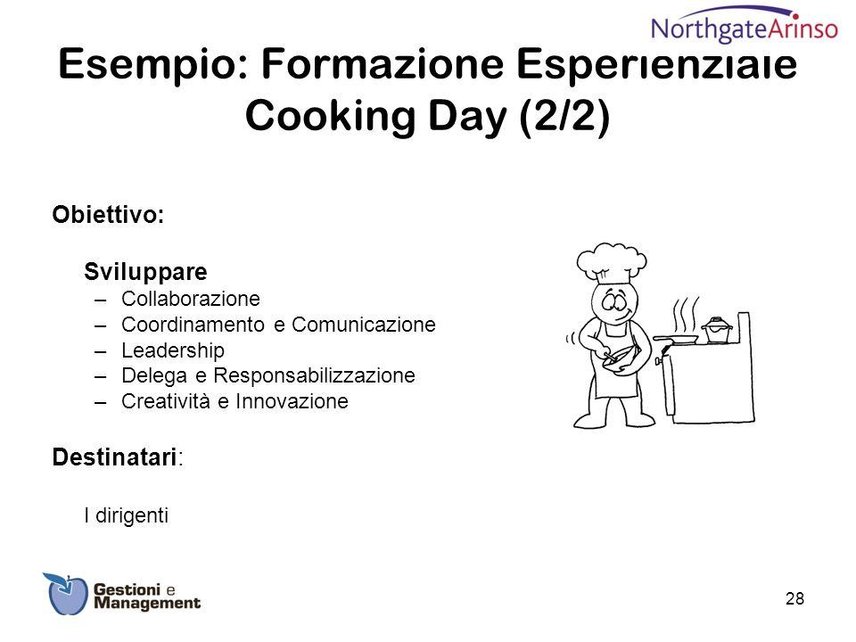 Esempio: Formazione Esperienziale Cooking Day (2/2)