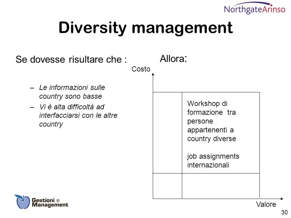Diversity management Allora: Se dovesse risultare che : Costo