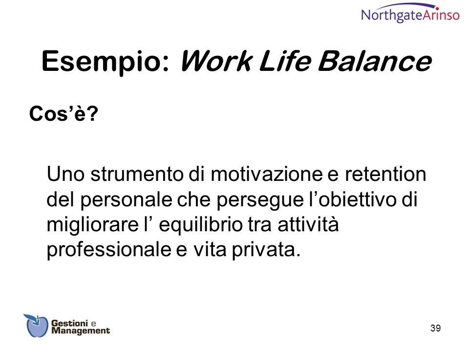 Esempio: Work Life Balance
