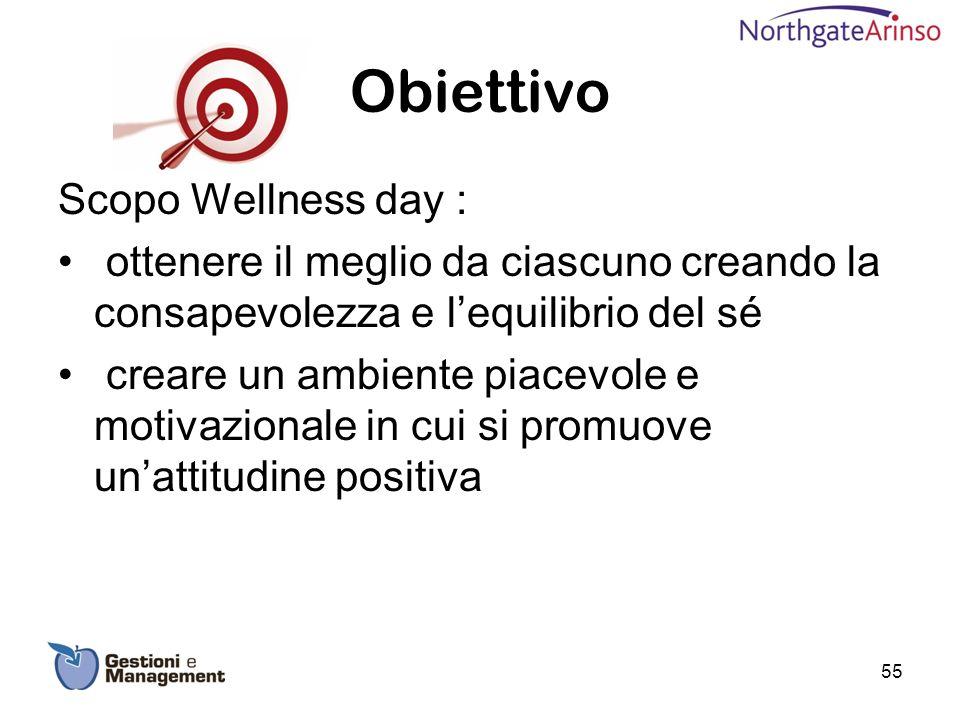 Obiettivo Scopo Wellness day :