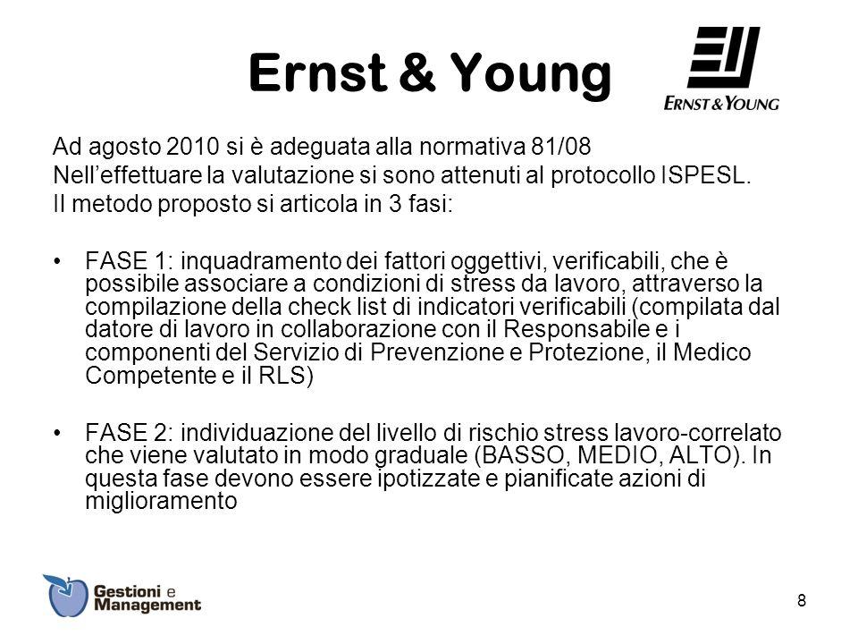 Ernst & Young Ad agosto 2010 si è adeguata alla normativa 81/08
