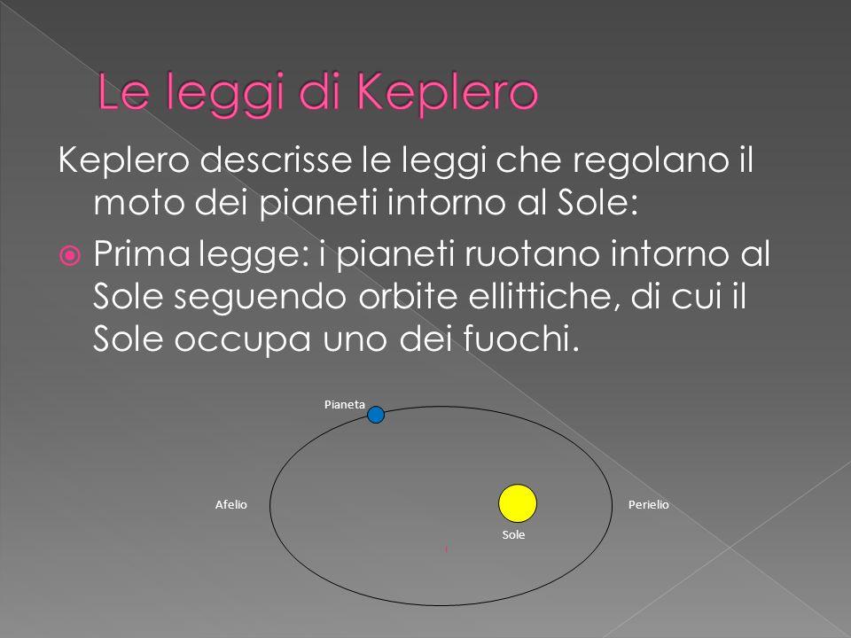 Le leggi di Keplero Keplero descrisse le leggi che regolano il moto dei pianeti intorno al Sole: