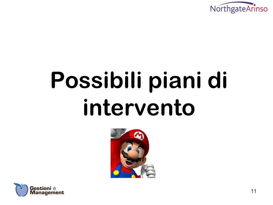 Possibili piani di intervento
