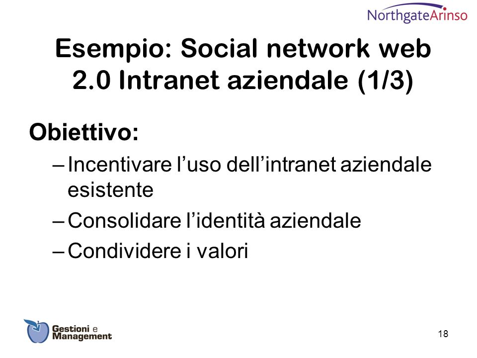 Esempio: Social network web 2.0 Intranet aziendale (1/3)