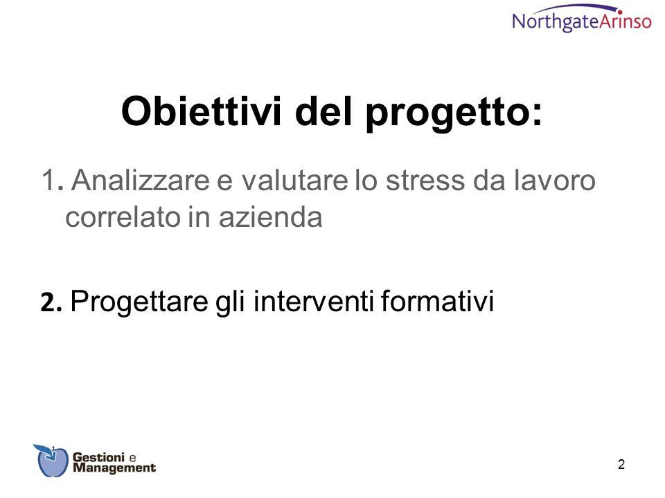 Obiettivi del progetto: