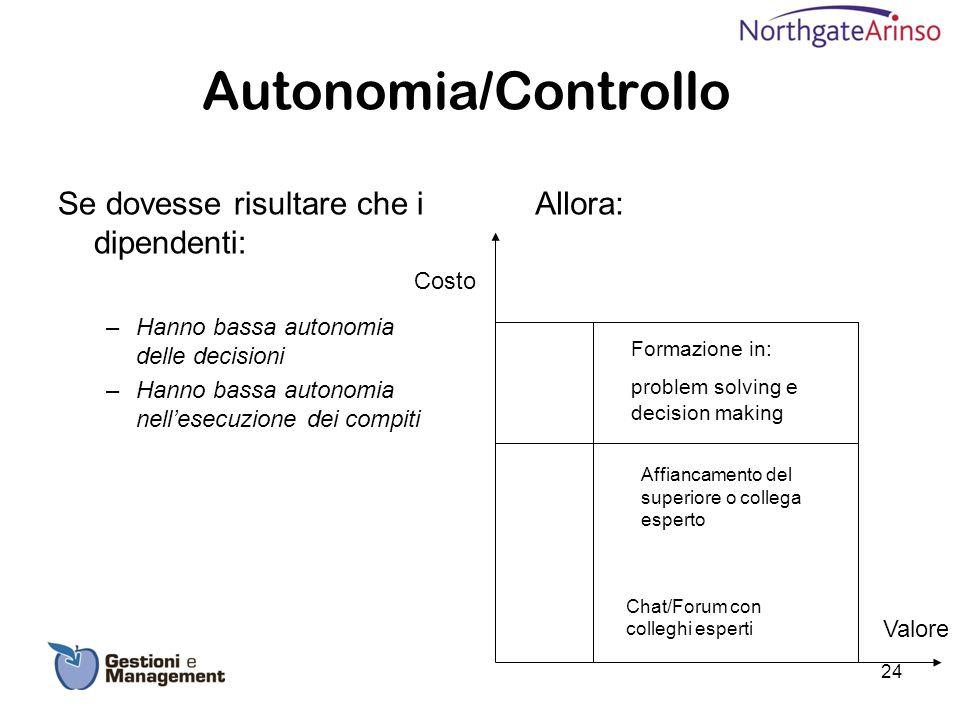 Autonomia/Controllo Se dovesse risultare che i dipendenti: Allora: