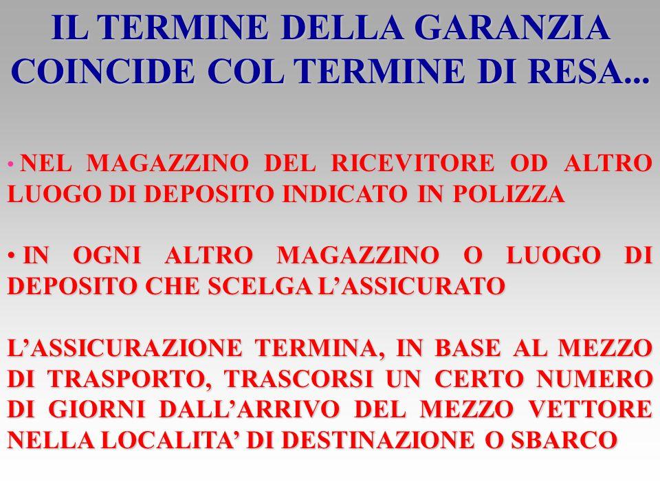 IL TERMINE DELLA GARANZIA COINCIDE COL TERMINE DI RESA...