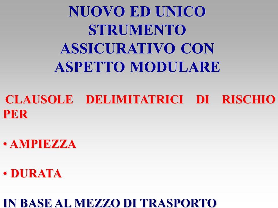NUOVO ED UNICO STRUMENTO ASSICURATIVO CON ASPETTO MODULARE