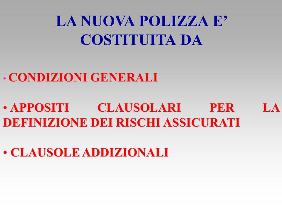 LA NUOVA POLIZZA E' COSTITUITA DA