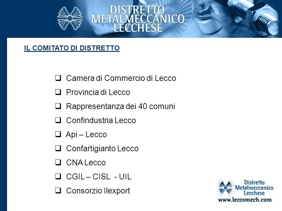 Camera di Commercio di Lecco Provincia di Lecco