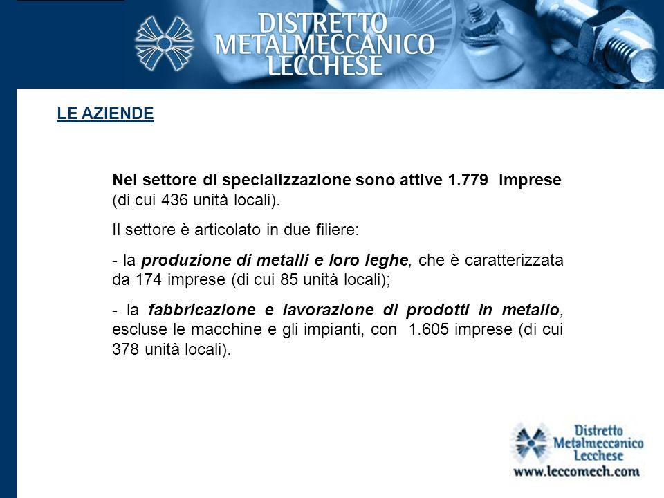 LE AZIENDE Nel settore di specializzazione sono attive 1.779 imprese (di cui 436 unità locali). Il settore è articolato in due filiere: