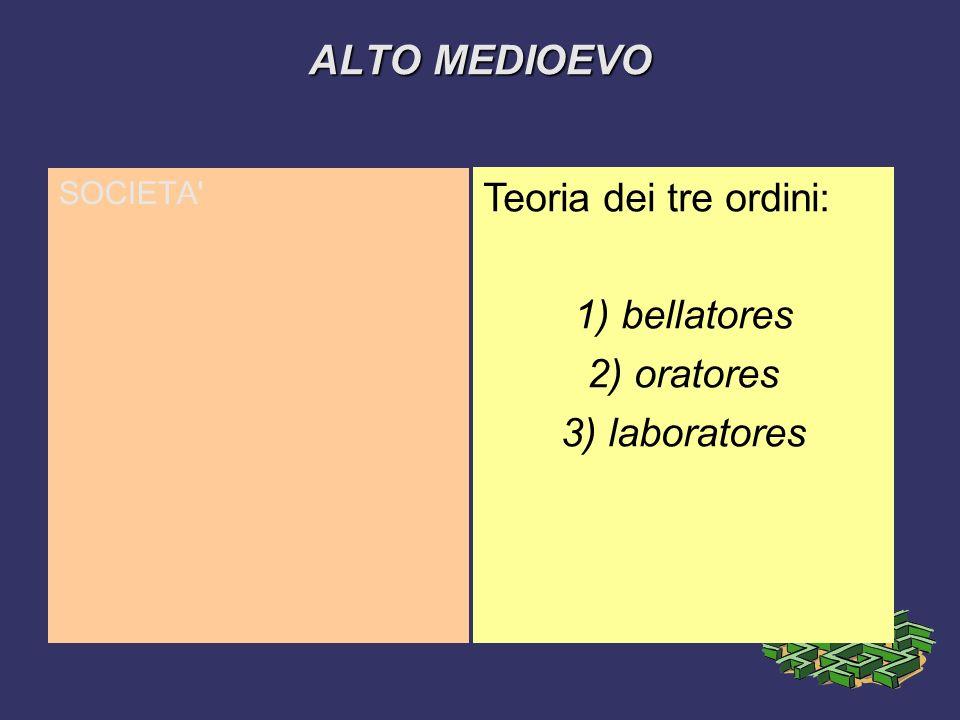 ALTO MEDIOEVO Teoria dei tre ordini: 1) bellatores 2) oratores