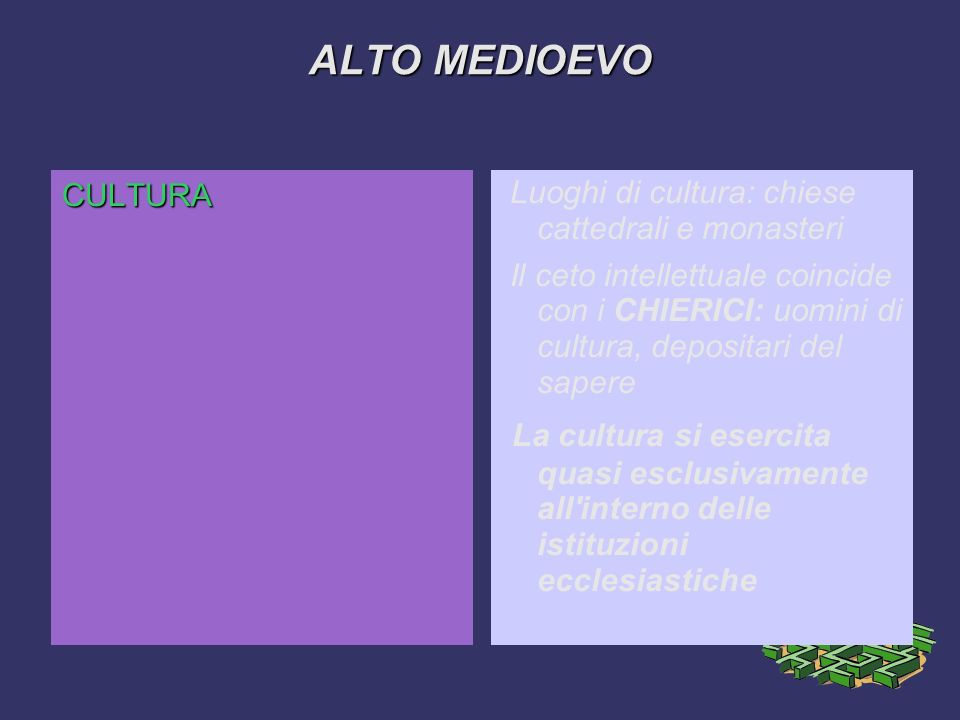 ALTO MEDIOEVO CULTURA. Luoghi di cultura: chiese cattedrali e monasteri.
