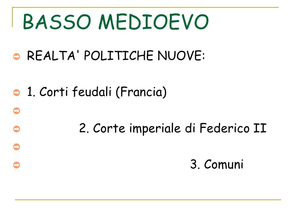 BASSO MEDIOEVO REALTA POLITICHE NUOVE: 1. Corti feudali (Francia)