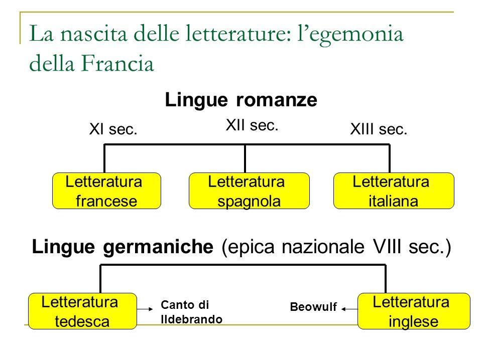 La nascita delle letterature: l'egemonia della Francia