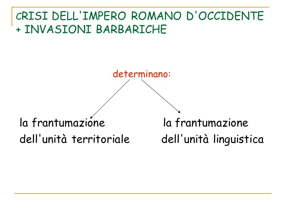 CRISI DELL IMPERO ROMANO D OCCIDENTE + INVASIONI BARBARICHE