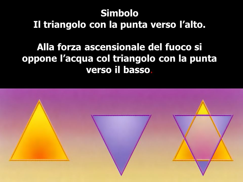 Simbolo Il triangolo con la punta verso l'alto