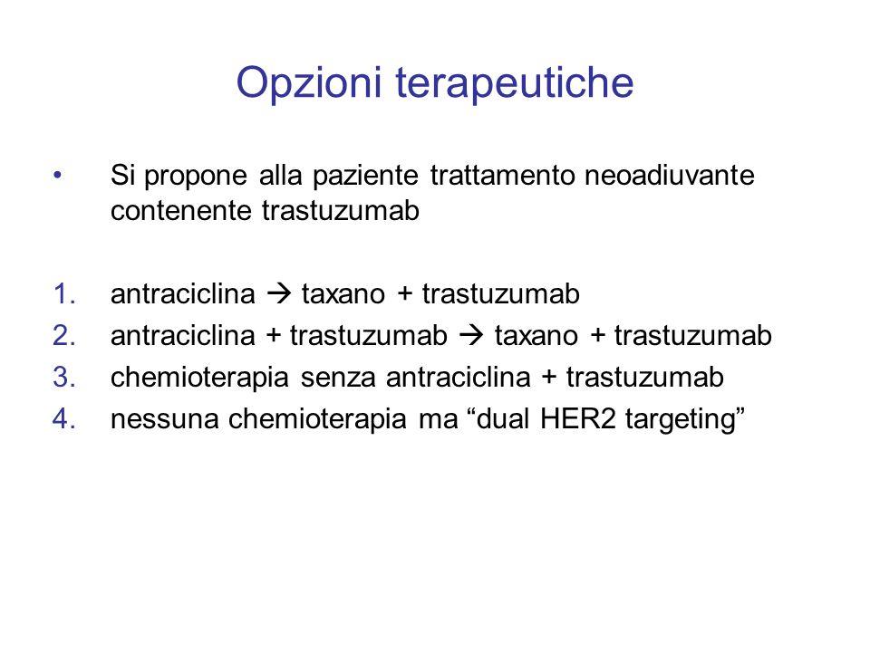 Opzioni terapeutiche Si propone alla paziente trattamento neoadiuvante contenente trastuzumab. antraciclina  taxano + trastuzumab.