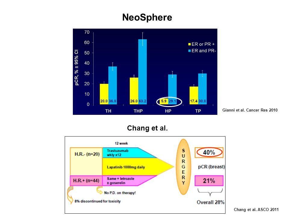 NeoSphere Chang et al. Gianni et al. Cancer Res 2010