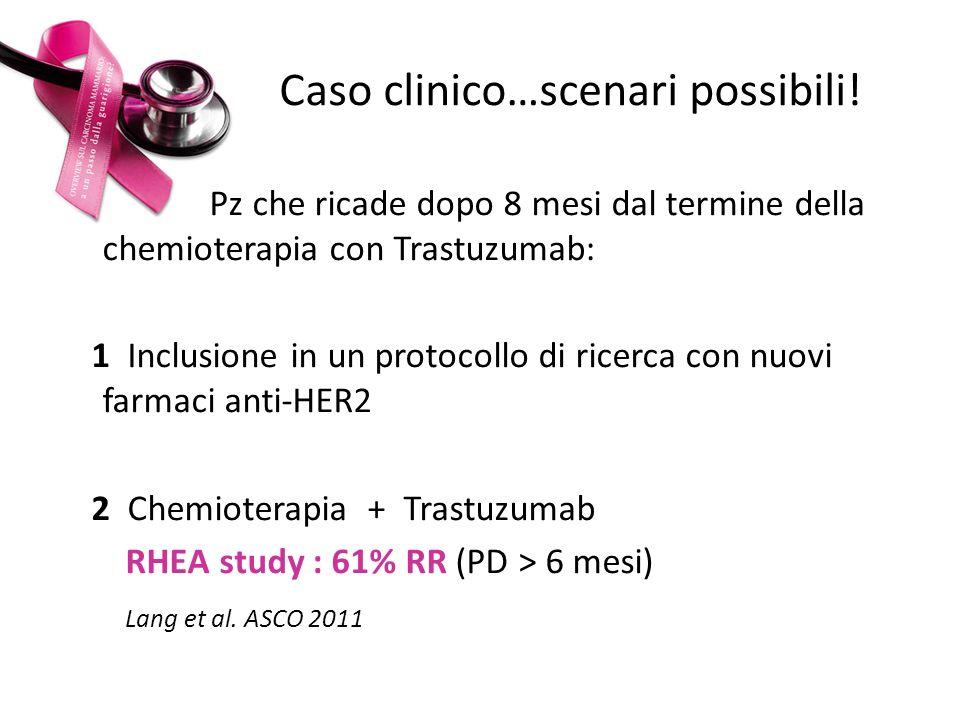 Caso clinico…scenari possibili!