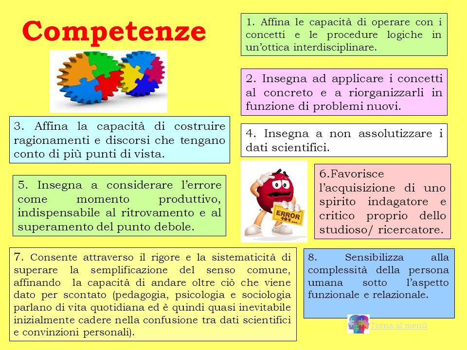 Competenze 1. Affina le capacità di operare con i concetti e le procedure logiche in un'ottica interdisciplinare.