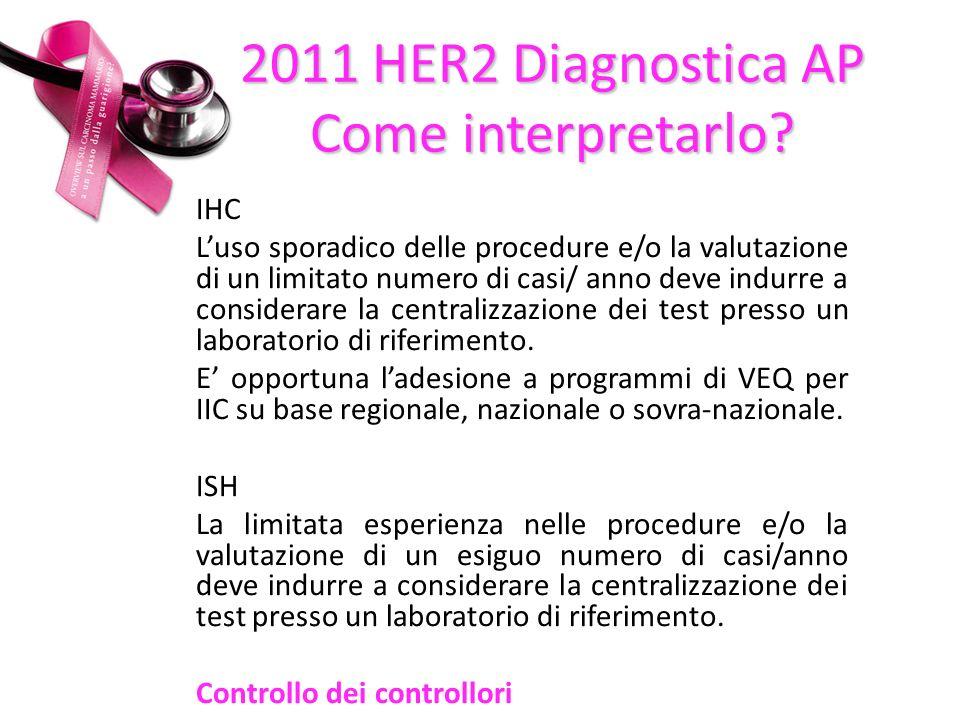 2011 HER2 Diagnostica AP Come interpretarlo