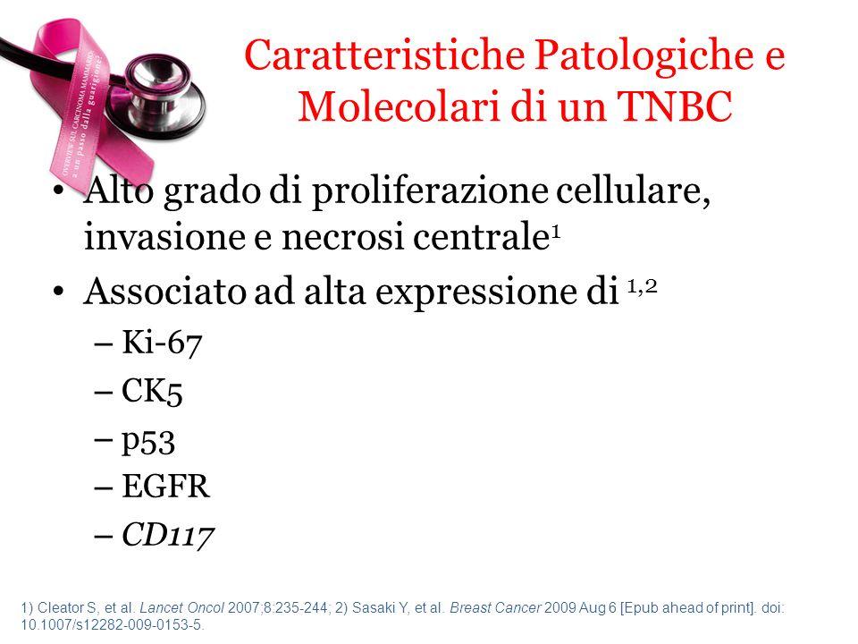 Caratteristiche Patologiche e Molecolari di un TNBC