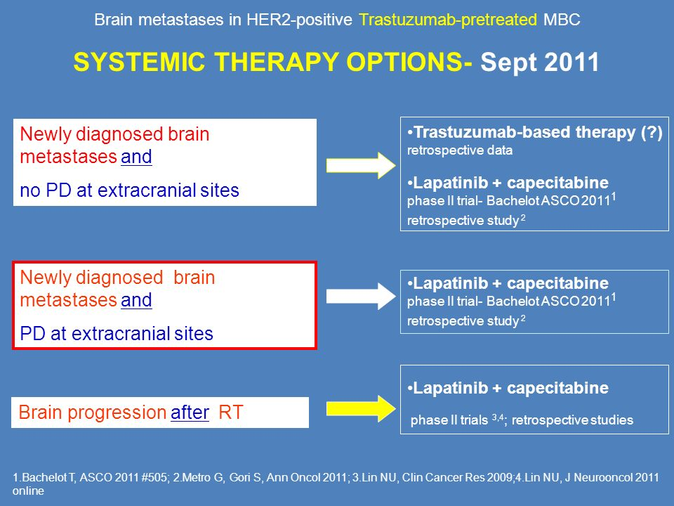 SYSTEMIC THERAPY OPTIONS- Sept 2011