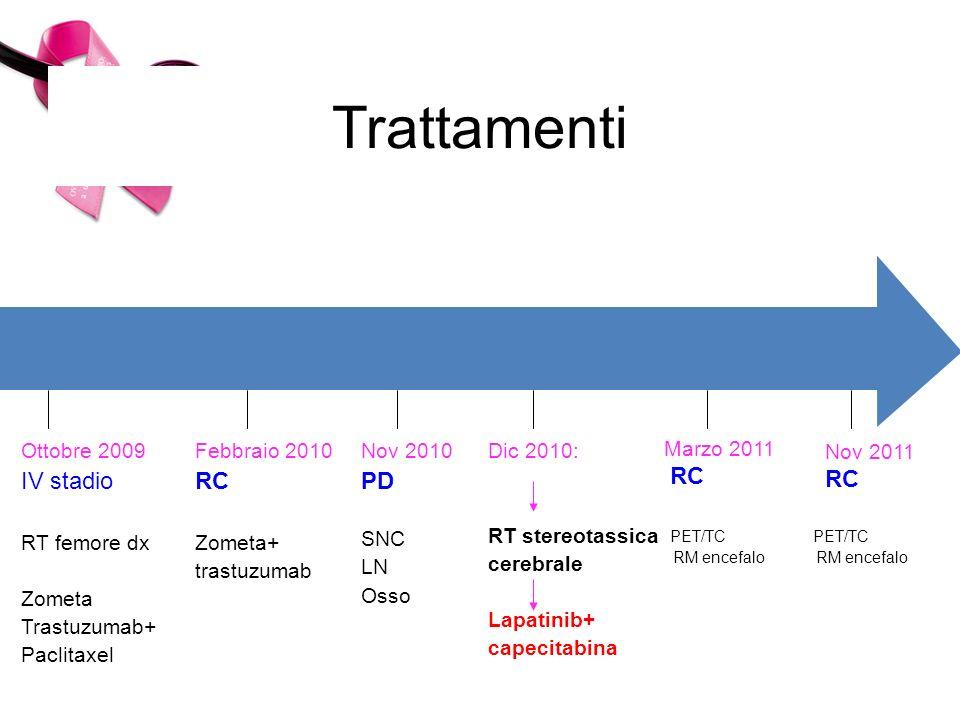 Trattamenti RC IV stadio RC PD Nov 2011 Ottobre 2009 RT femore dx