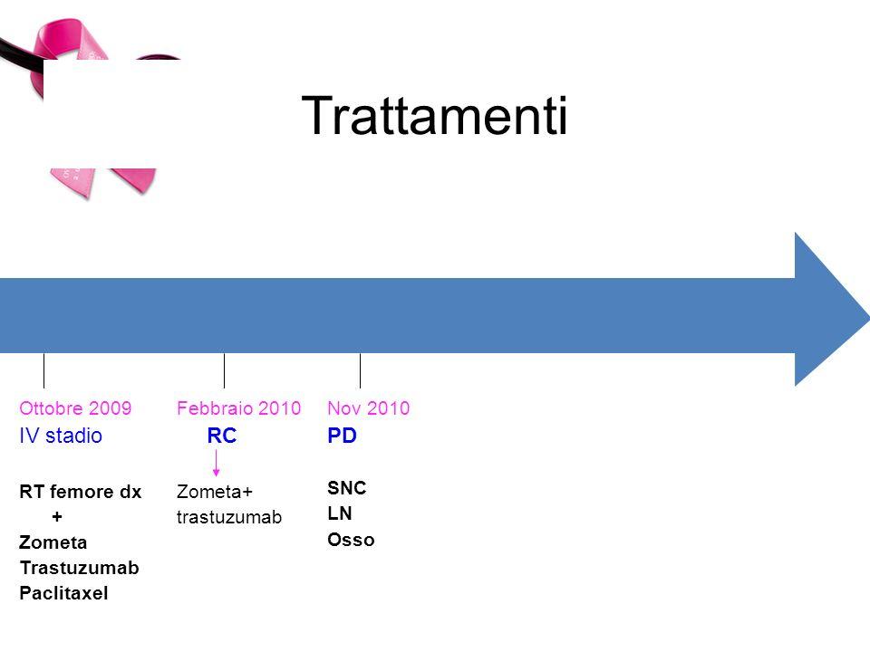 Trattamenti IV stadio RC PD Ottobre 2009 RT femore dx + Zometa