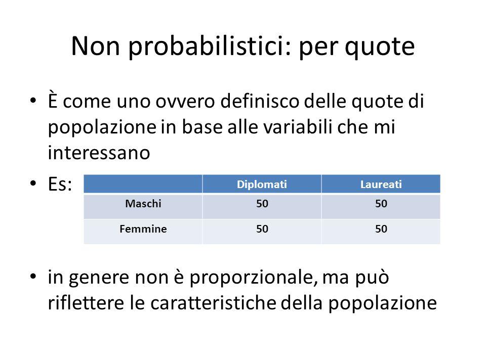 Non probabilistici: per quote