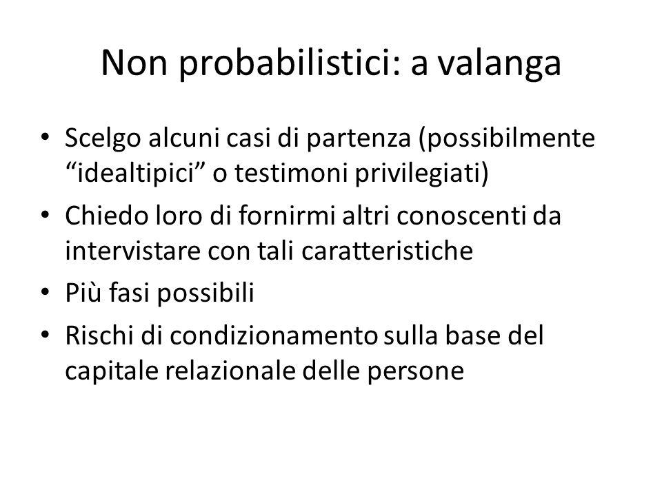 Non probabilistici: a valanga