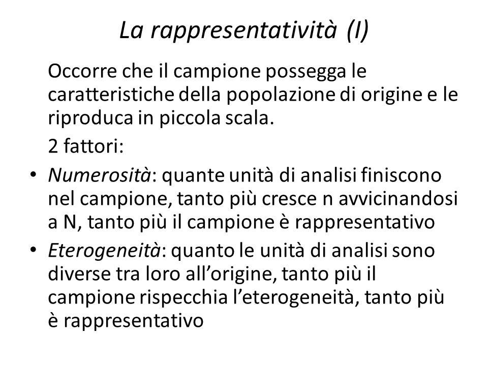 La rappresentatività (I)